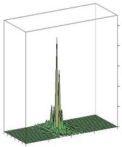 Научный семинар. Транспорт энергии волнами солитонного типа и ее локализация в модельных кристаллических решетках
